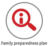 Family preparedness plan